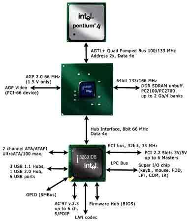 1 окт 2011 Генератор... онлайн генератор случайных чисел занимающийся созданием слотов, никогда и не при каких...