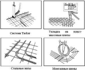 431 teranap устройство tr гидроизоляция