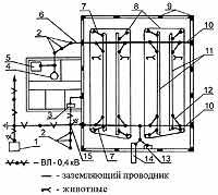 электрические схемы renault